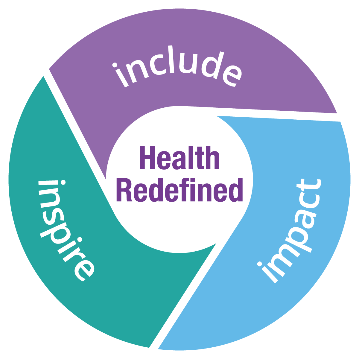 One CAMH strategic directions graphic